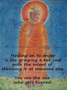 Buddha's advice on anger